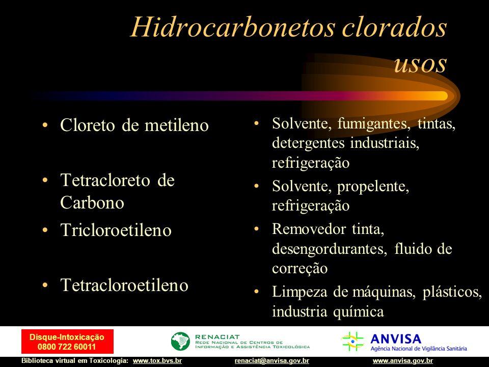 52 Disque-Intoxicação 0800 722 60011 Biblioteca virtual em Toxicologia: www.tox.bvs.brwww.anvisa.gov.brrenaciat@anvisa.gov.br Hidrocarbonetos clorados