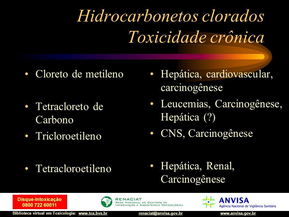 55 Disque-Intoxicação 0800 722 60011 Biblioteca virtual em Toxicologia: www.tox.bvs.brwww.anvisa.gov.brrenaciat@anvisa.gov.br Hidrocarbonetos clorados
