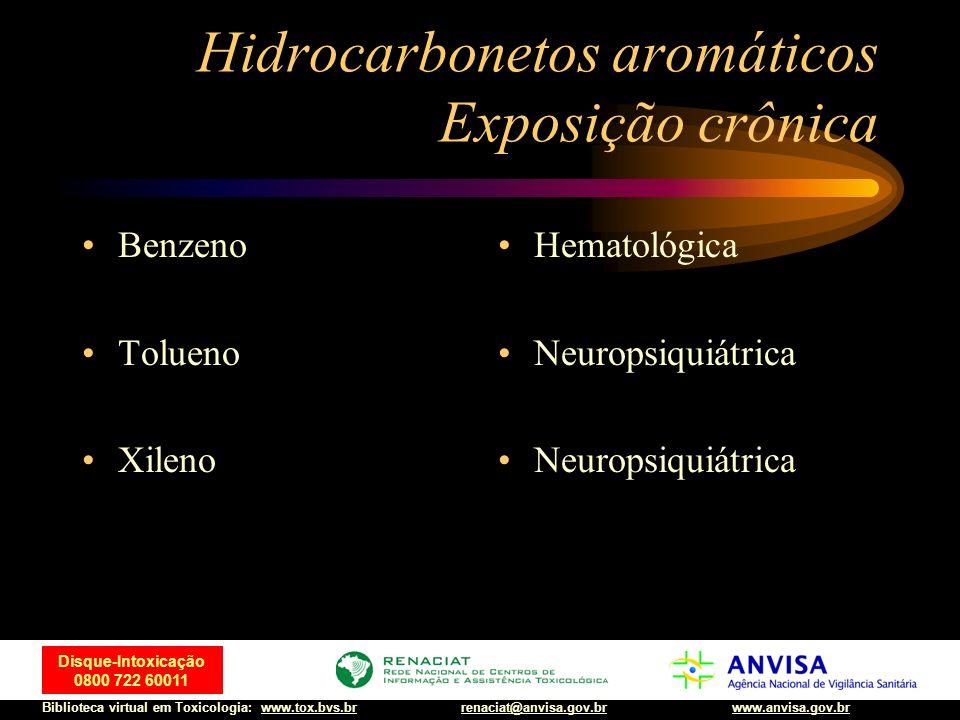 59 Disque-Intoxicação 0800 722 60011 Biblioteca virtual em Toxicologia: www.tox.bvs.brwww.anvisa.gov.brrenaciat@anvisa.gov.br Hidrocarbonetos aromátic
