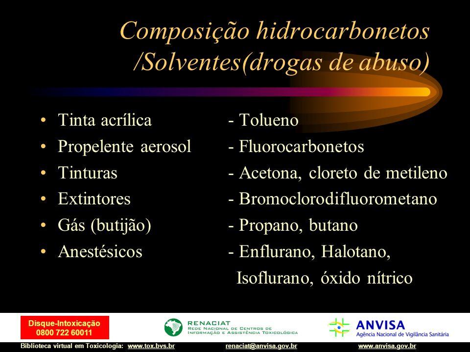 60 Disque-Intoxicação 0800 722 60011 Biblioteca virtual em Toxicologia: www.tox.bvs.brwww.anvisa.gov.brrenaciat@anvisa.gov.br Composição hidrocarbonet
