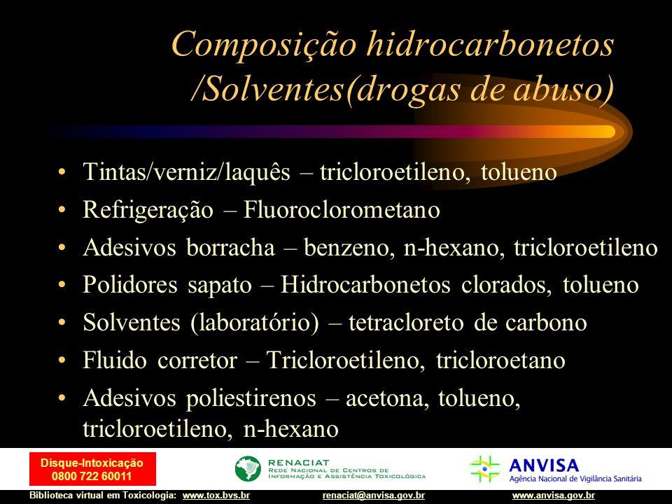 62 Disque-Intoxicação 0800 722 60011 Biblioteca virtual em Toxicologia: www.tox.bvs.brwww.anvisa.gov.brrenaciat@anvisa.gov.br Composição hidrocarbonet