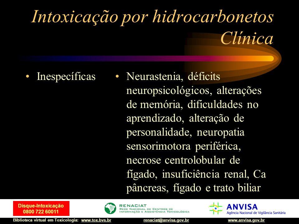 68 Disque-Intoxicação 0800 722 60011 Biblioteca virtual em Toxicologia: www.tox.bvs.brwww.anvisa.gov.brrenaciat@anvisa.gov.br Intoxicação por hidrocar