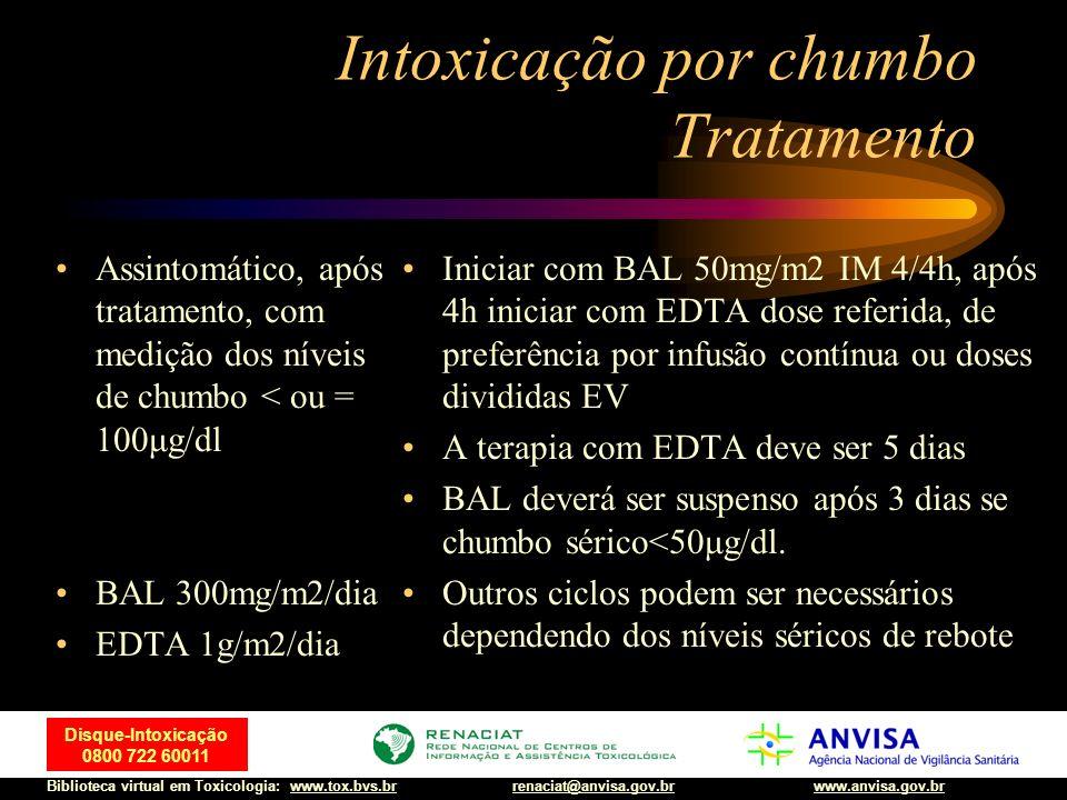 10 Disque-Intoxicação 0800 722 60011 Biblioteca virtual em Toxicologia: www.tox.bvs.brwww.anvisa.gov.brrenaciat@anvisa.gov.br Intoxicação por chumbo Tratamento Assintomático, após tratamento, com chumbo sérico > ou = 45μg/dl DMSA 30mg/kg/dia EDTA 1g/m2/dia Iniciar com 10mg/kg/VO 3X/dia, 5 dias e após 10mg/kg 2X/dia por 14 dias Outros ciclos podem ser necessários dependendo dos níveis séricos de rebote EDTA por 5 dias de preferência por infusão contínua ou doses divididas EV