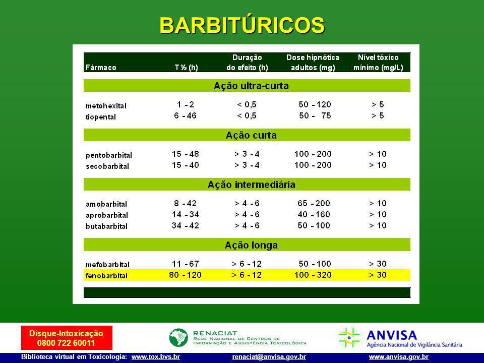 Disque-Intoxicação 0800 722 60011 Biblioteca virtual em Toxicologia: www.tox.bvs.brwww.anvisa.gov.brrenaciat@anvisa.gov.br BARBITÚRICOS