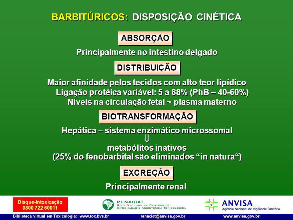 Disque-Intoxicação 0800 722 60011 Biblioteca virtual em Toxicologia: www.tox.bvs.brwww.anvisa.gov.brrenaciat@anvisa.gov.br BARBITÚRICOS: DISPOSIÇÃO CI
