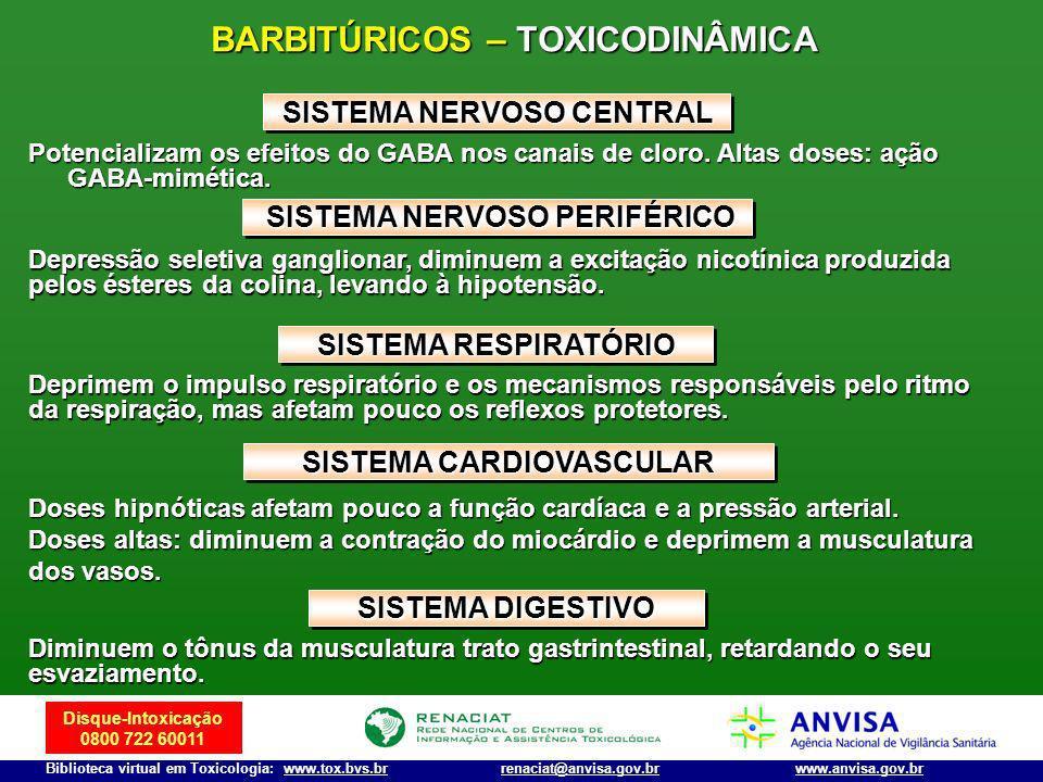 Disque-Intoxicação 0800 722 60011 Biblioteca virtual em Toxicologia: www.tox.bvs.brwww.anvisa.gov.brrenaciat@anvisa.gov.br BARBITÚRICOS – TOXICODINÂMI