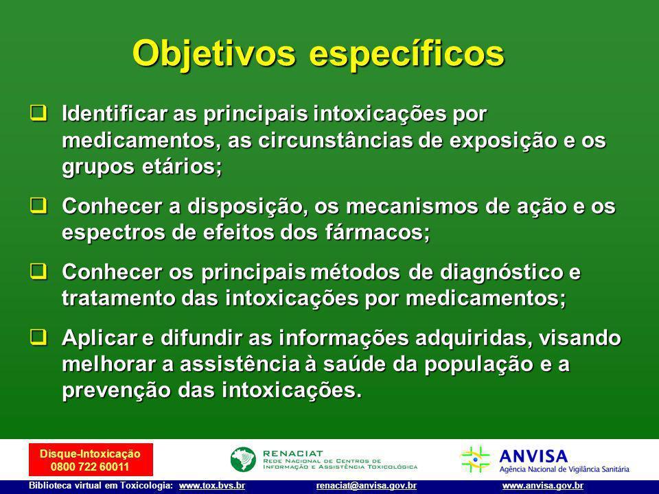 Disque-Intoxicação 0800 722 60011 Biblioteca virtual em Toxicologia: www.tox.bvs.brwww.anvisa.gov.brrenaciat@anvisa.gov.br Objetivos específicos Ident