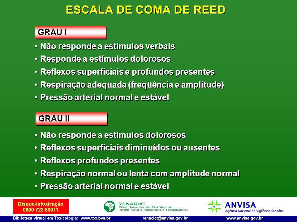 Disque-Intoxicação 0800 722 60011 Biblioteca virtual em Toxicologia: www.tox.bvs.brwww.anvisa.gov.brrenaciat@anvisa.gov.br Não responde a estímulos ve