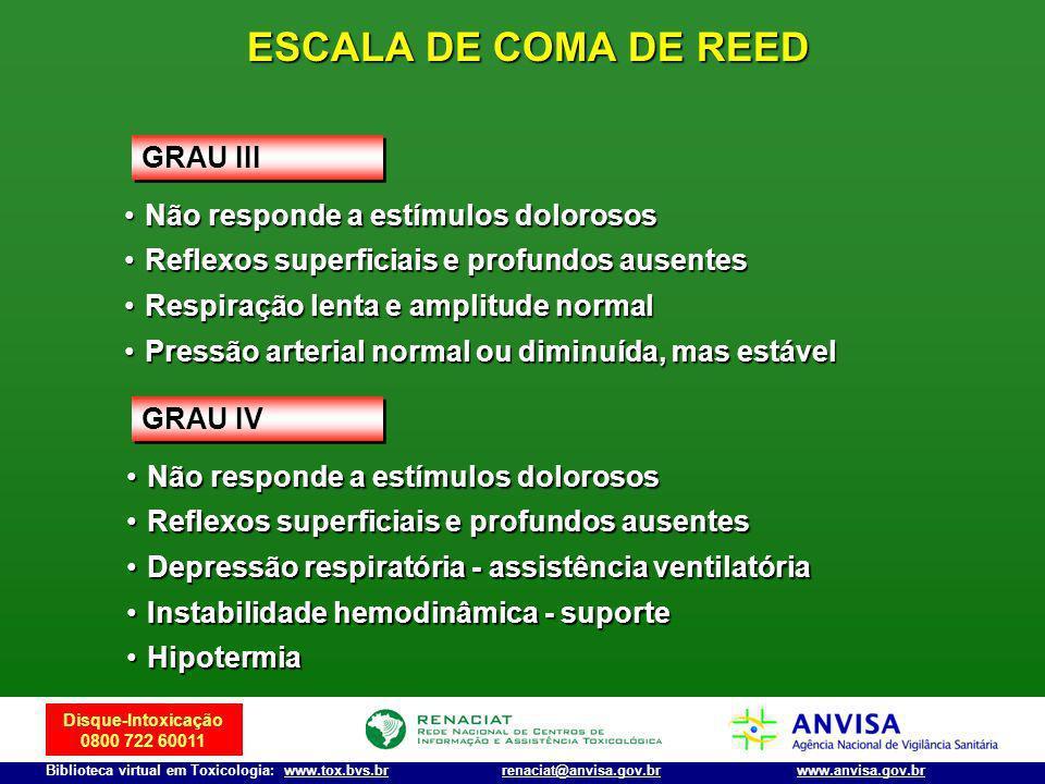 Disque-Intoxicação 0800 722 60011 Biblioteca virtual em Toxicologia: www.tox.bvs.brwww.anvisa.gov.brrenaciat@anvisa.gov.br ESCALA DE COMA DE REED Não