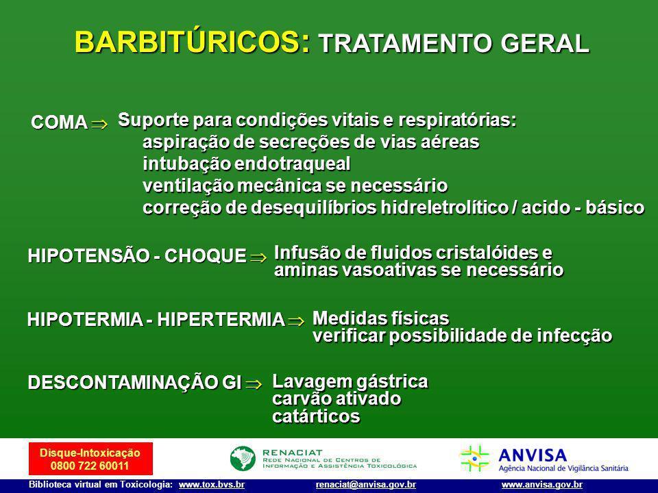 Disque-Intoxicação 0800 722 60011 Biblioteca virtual em Toxicologia: www.tox.bvs.brwww.anvisa.gov.brrenaciat@anvisa.gov.br BARBITÚRICOS : TRATAMENTO G