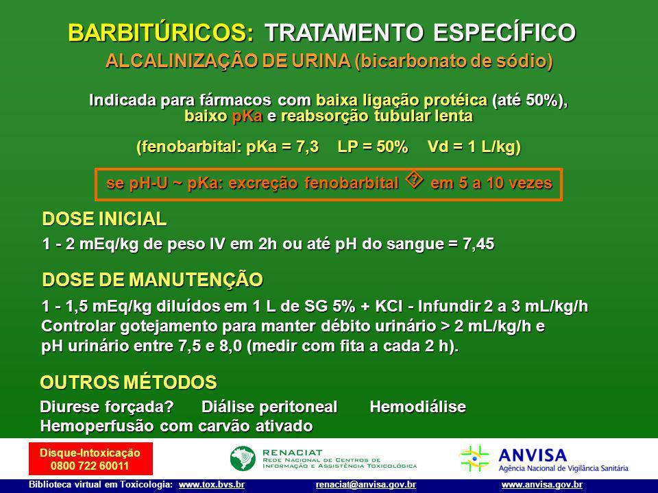 Disque-Intoxicação 0800 722 60011 Biblioteca virtual em Toxicologia: www.tox.bvs.brwww.anvisa.gov.brrenaciat@anvisa.gov.br BARBITÚRICOS: TRATAMENTO ES