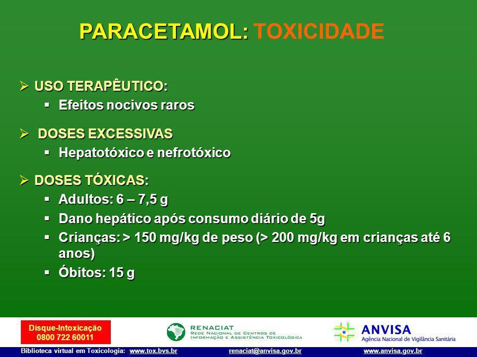 Disque-Intoxicação 0800 722 60011 Biblioteca virtual em Toxicologia: www.tox.bvs.brwww.anvisa.gov.brrenaciat@anvisa.gov.br PARACETAMOL: PARACETAMOL: T