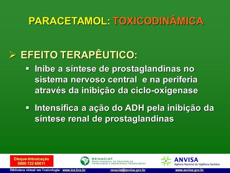 Disque-Intoxicação 0800 722 60011 Biblioteca virtual em Toxicologia: www.tox.bvs.brwww.anvisa.gov.brrenaciat@anvisa.gov.br PARACETAMOL: TOXICODINÂMICA