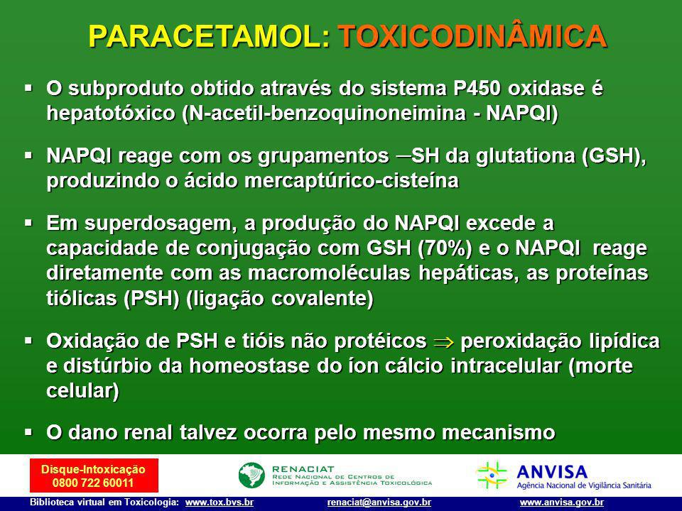 Disque-Intoxicação 0800 722 60011 Biblioteca virtual em Toxicologia: www.tox.bvs.brwww.anvisa.gov.brrenaciat@anvisa.gov.br O subproduto obtido através