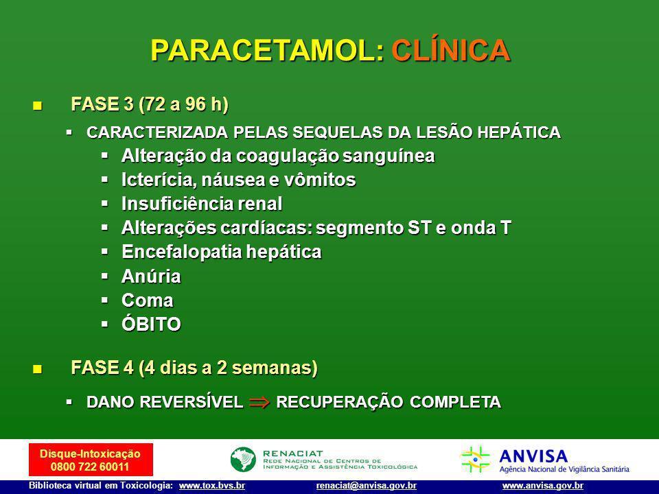 Disque-Intoxicação 0800 722 60011 Biblioteca virtual em Toxicologia: www.tox.bvs.brwww.anvisa.gov.brrenaciat@anvisa.gov.br FASE 3 (72 a 96 h) FASE 3 (