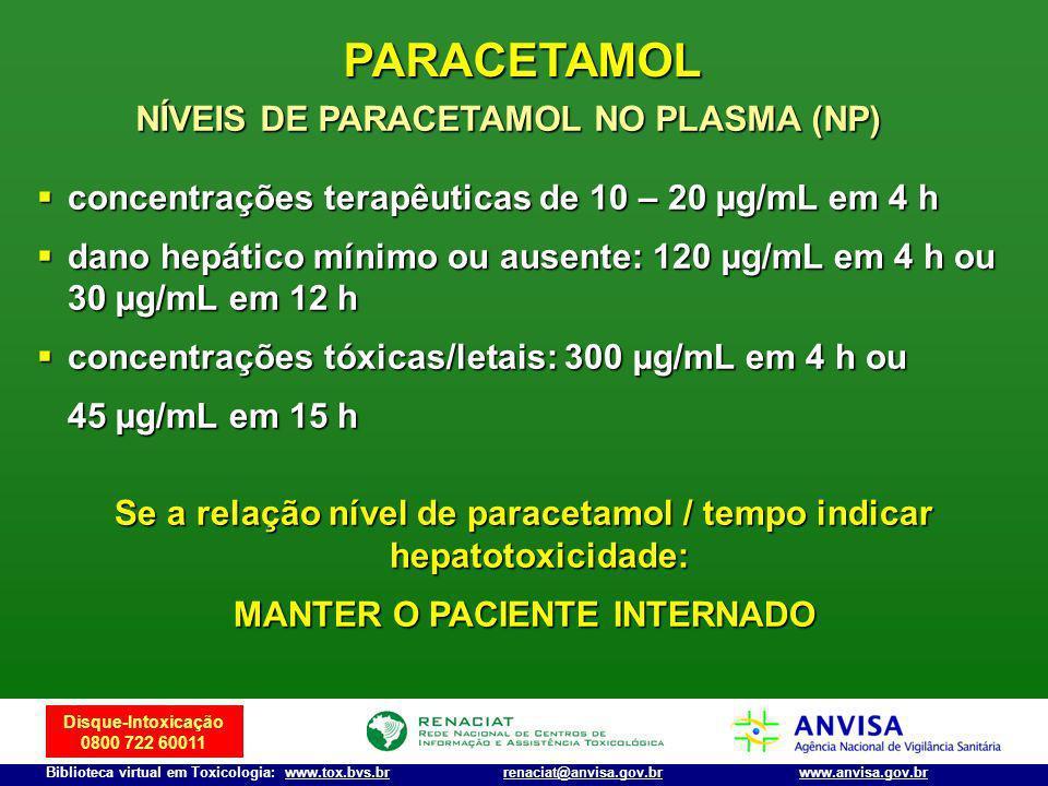 Disque-Intoxicação 0800 722 60011 Biblioteca virtual em Toxicologia: www.tox.bvs.brwww.anvisa.gov.brrenaciat@anvisa.gov.br concentrações terapêuticas