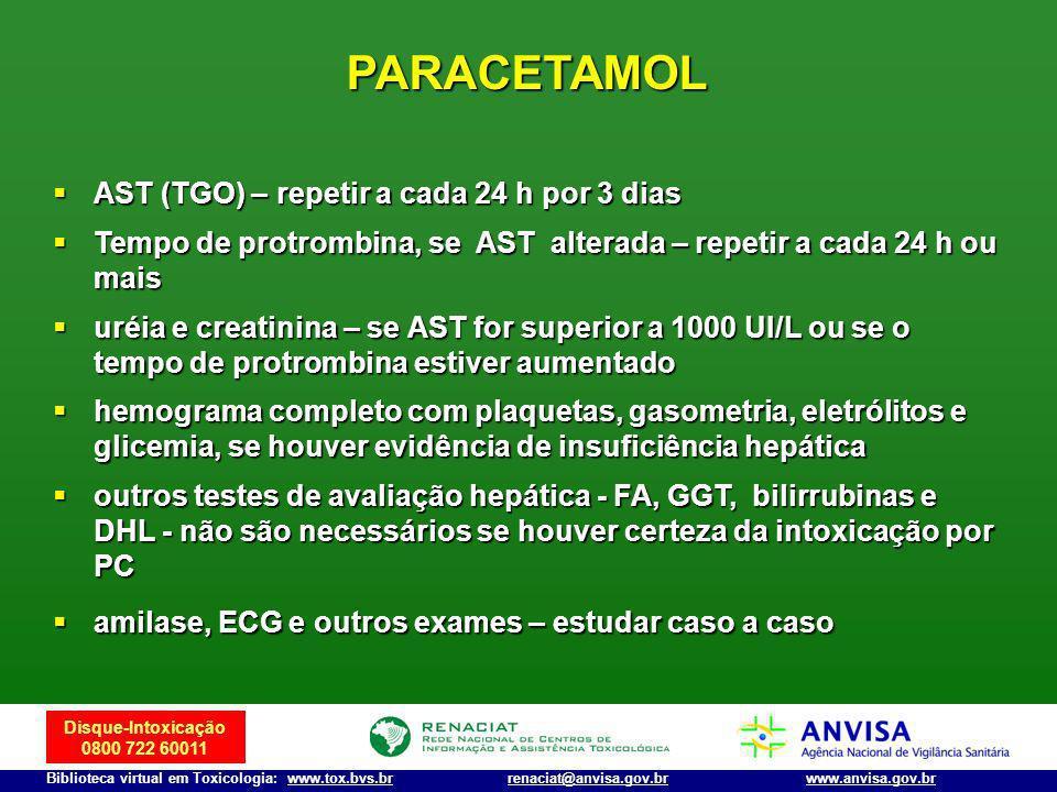 Disque-Intoxicação 0800 722 60011 Biblioteca virtual em Toxicologia: www.tox.bvs.brwww.anvisa.gov.brrenaciat@anvisa.gov.br AST (TGO) – repetir a cada