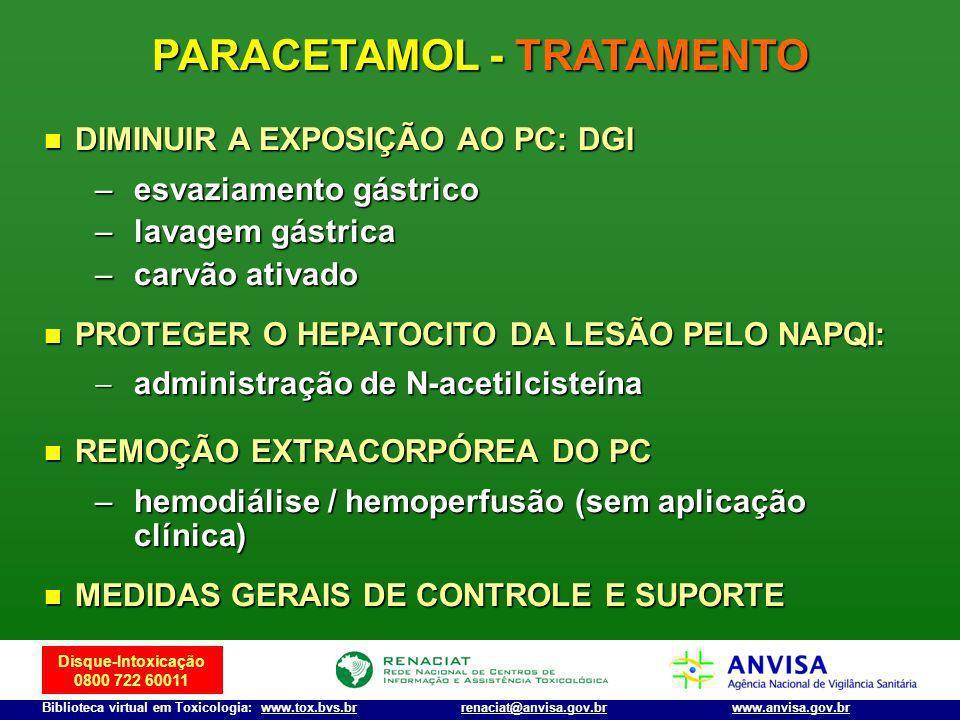 Disque-Intoxicação 0800 722 60011 Biblioteca virtual em Toxicologia: www.tox.bvs.brwww.anvisa.gov.brrenaciat@anvisa.gov.br DIMINUIR A EXPOSIÇÃO AO PC: