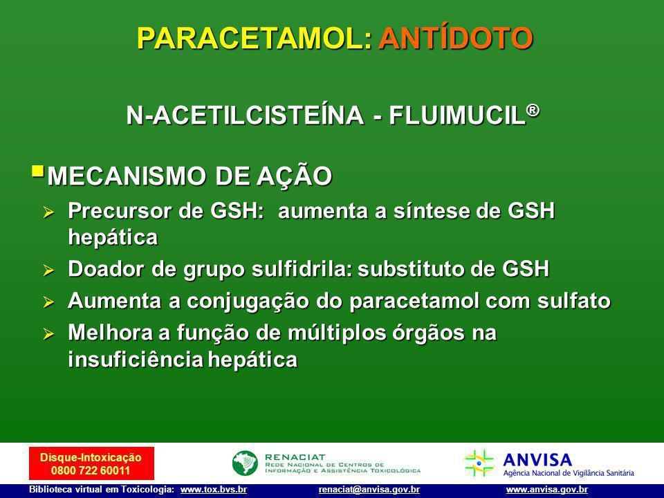 Disque-Intoxicação 0800 722 60011 Biblioteca virtual em Toxicologia: www.tox.bvs.brwww.anvisa.gov.brrenaciat@anvisa.gov.br N-ACETILCISTEÍNA - FLUIMUCI