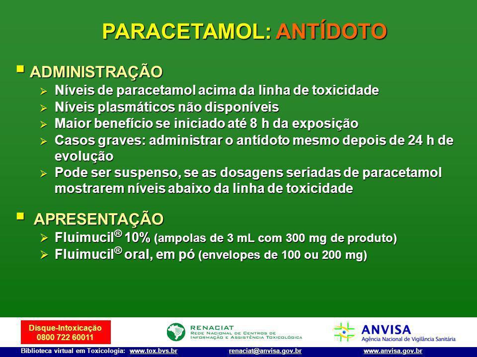 Disque-Intoxicação 0800 722 60011 Biblioteca virtual em Toxicologia: www.tox.bvs.brwww.anvisa.gov.brrenaciat@anvisa.gov.br PARACETAMOL: ANTÍDOTO ADMIN