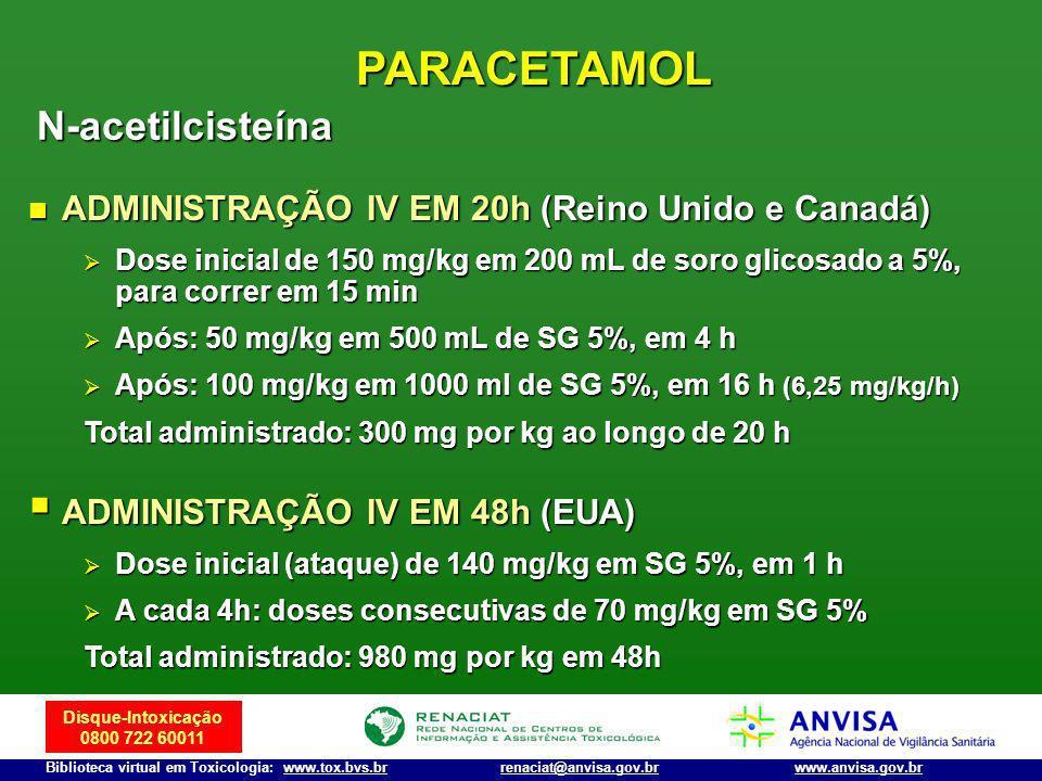 Disque-Intoxicação 0800 722 60011 Biblioteca virtual em Toxicologia: www.tox.bvs.brwww.anvisa.gov.brrenaciat@anvisa.gov.br ADMINISTRAÇÃO IV EM 20h (Re