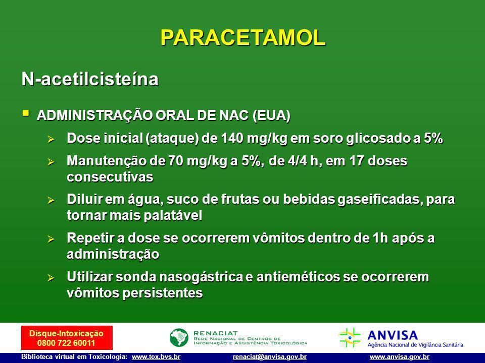 Disque-Intoxicação 0800 722 60011 Biblioteca virtual em Toxicologia: www.tox.bvs.brwww.anvisa.gov.brrenaciat@anvisa.gov.br ADMINISTRAÇÃO ORAL DE NAC (