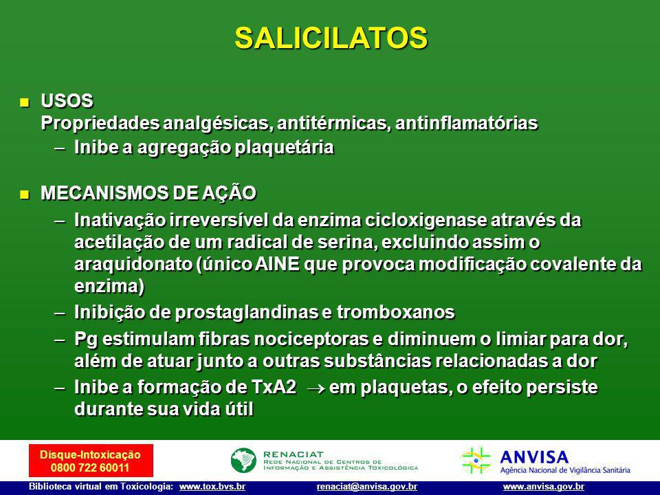 Disque-Intoxicação 0800 722 60011 Biblioteca virtual em Toxicologia: www.tox.bvs.brwww.anvisa.gov.brrenaciat@anvisa.gov.br SALICILATOS USOS Propriedad