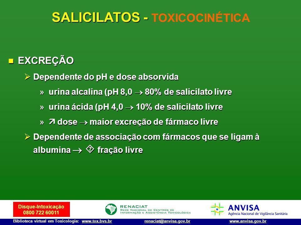 Disque-Intoxicação 0800 722 60011 Biblioteca virtual em Toxicologia: www.tox.bvs.brwww.anvisa.gov.brrenaciat@anvisa.gov.br SALICILATOS - SALICILATOS -