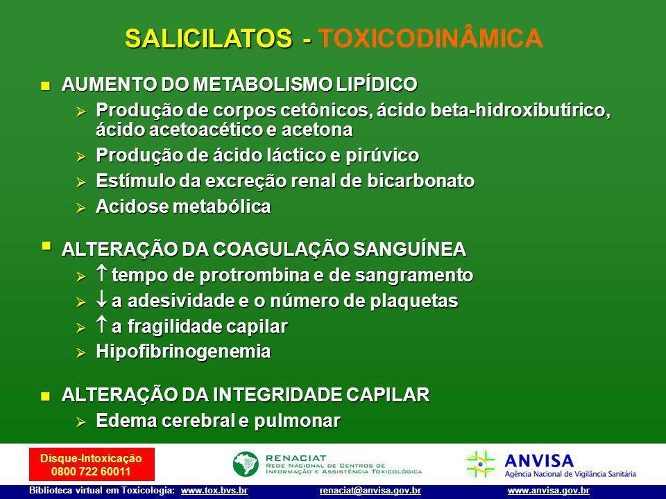 Disque-Intoxicação 0800 722 60011 Biblioteca virtual em Toxicologia: www.tox.bvs.brwww.anvisa.gov.brrenaciat@anvisa.gov.br AUMENTO DO METABOLISMO LIPÍ