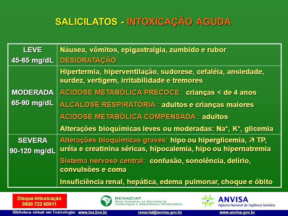 Disque-Intoxicação 0800 722 60011 Biblioteca virtual em Toxicologia: www.tox.bvs.brwww.anvisa.gov.brrenaciat@anvisa.gov.br SALICILATOS - INTOXICAÇÃO A