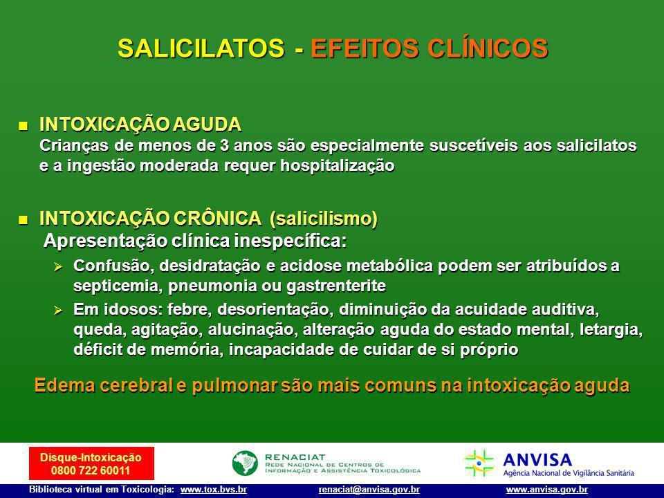 Disque-Intoxicação 0800 722 60011 Biblioteca virtual em Toxicologia: www.tox.bvs.brwww.anvisa.gov.brrenaciat@anvisa.gov.br SALICILATOS - EFEITOS CLÍNI