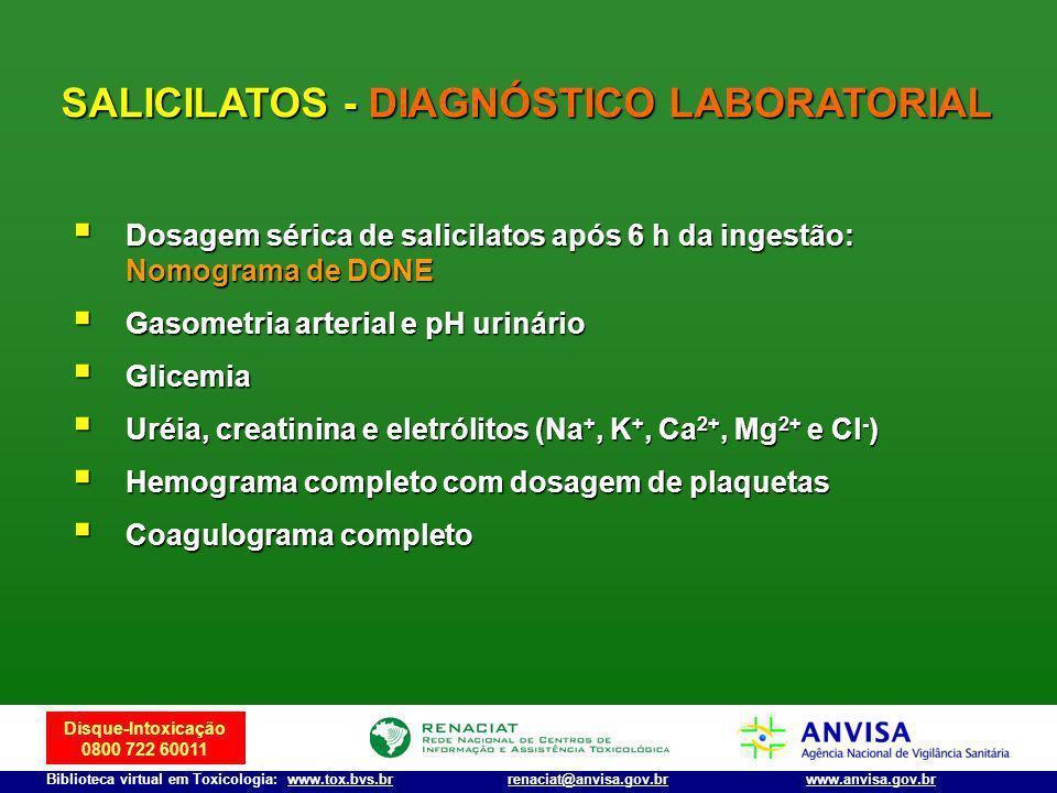 Disque-Intoxicação 0800 722 60011 Biblioteca virtual em Toxicologia: www.tox.bvs.brwww.anvisa.gov.brrenaciat@anvisa.gov.br Dosagem sérica de salicilat