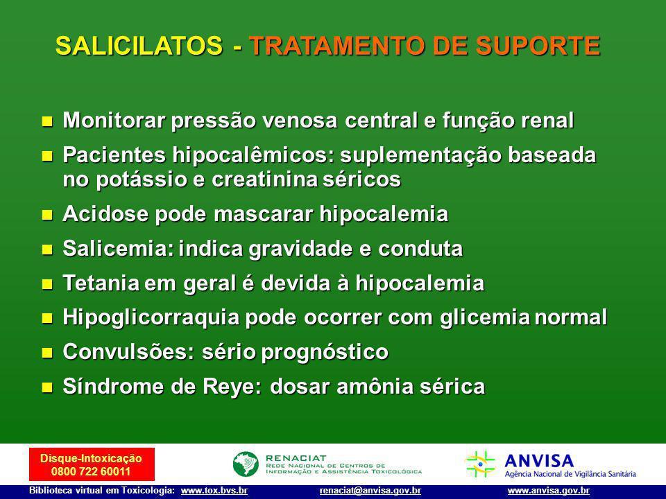 Disque-Intoxicação 0800 722 60011 Biblioteca virtual em Toxicologia: www.tox.bvs.brwww.anvisa.gov.brrenaciat@anvisa.gov.br SALICILATOS - TRATAMENTO DE