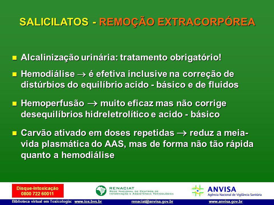 Disque-Intoxicação 0800 722 60011 Biblioteca virtual em Toxicologia: www.tox.bvs.brwww.anvisa.gov.brrenaciat@anvisa.gov.br SALICILATOS - REMOÇÃO EXTRA