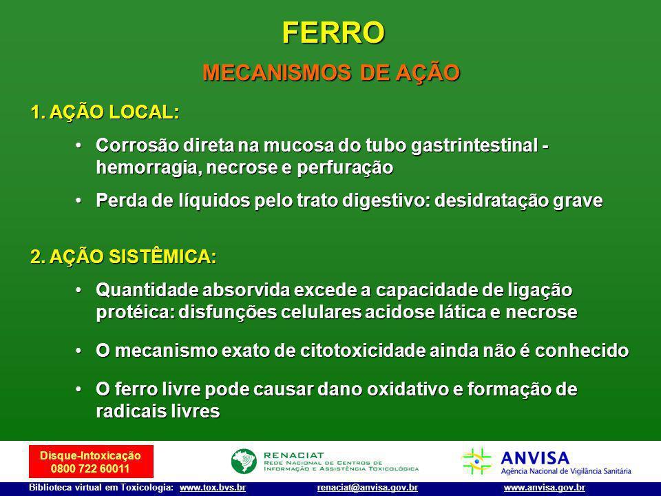 Disque-Intoxicação 0800 722 60011 Biblioteca virtual em Toxicologia: www.tox.bvs.brwww.anvisa.gov.brrenaciat@anvisa.gov.br FERRO MECANISMOS DE AÇÃO 1.