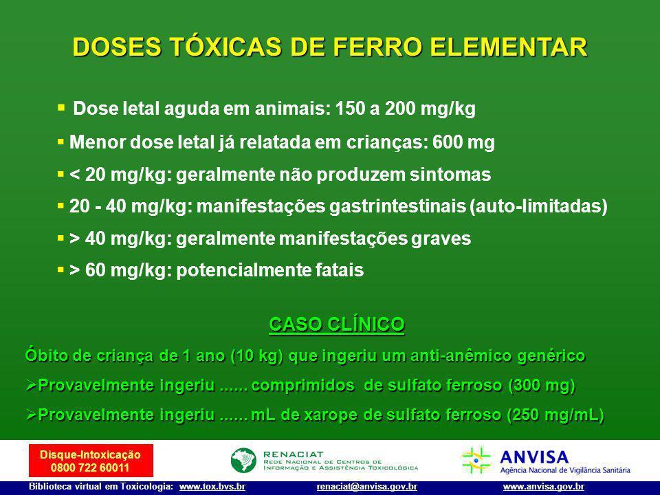Disque-Intoxicação 0800 722 60011 Biblioteca virtual em Toxicologia: www.tox.bvs.brwww.anvisa.gov.brrenaciat@anvisa.gov.br Dose letal aguda em animais