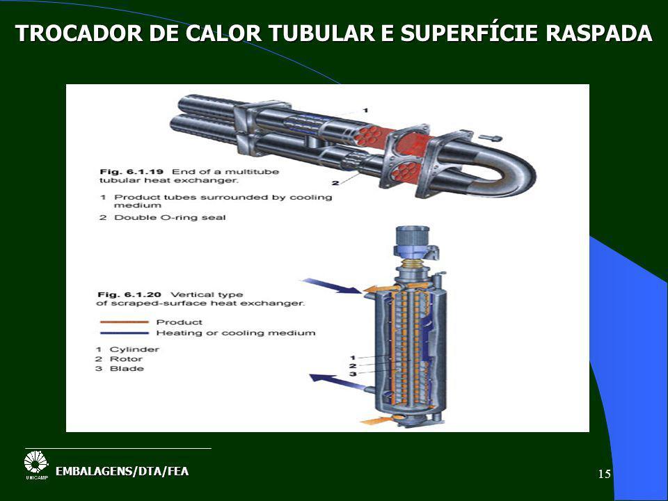 15 TROCADOR DE CALOR TUBULAR E SUPERFÍCIE RASPADA EMBALAGENS/DTA/FEA