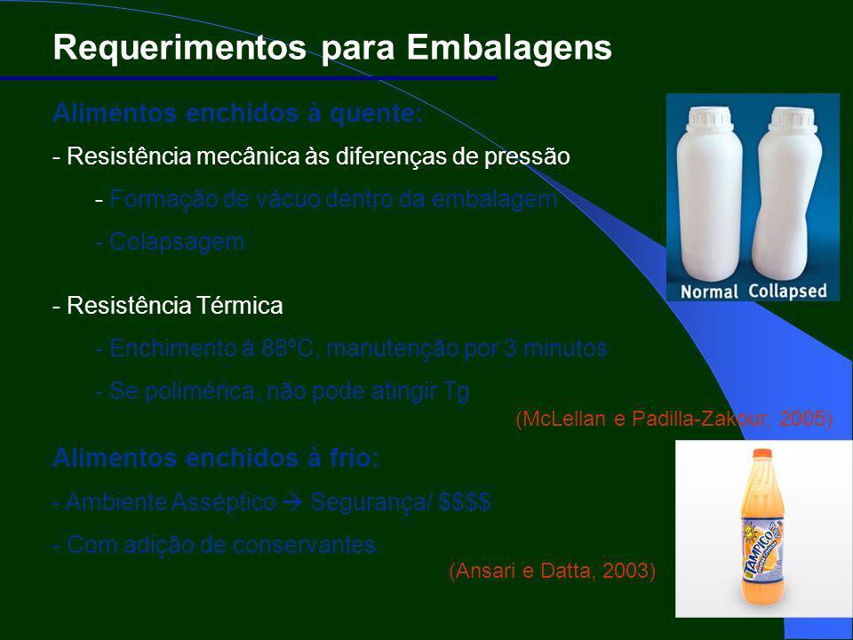 24 Requerimentos para Embalagens Alimentos enchidos à quente: - Resistência mecânica às diferenças de pressão - Formação de vácuo dentro da embalagem - Colapsagem - Resistência Térmica - Enchimento à 88ºC, manutenção por 3 minutos - Se polimérica, não pode atingir Tg Alimentos enchidos à frio: - Ambiente Asséptico Segurança/ $$$$ - Com adição de conservantes (McLellan e Padilla-Zakour, 2005) (Ansari e Datta, 2003)