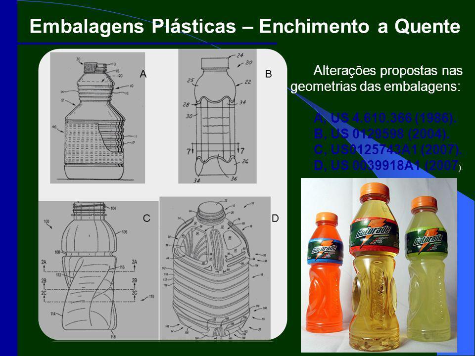 26 Embalagens Plásticas – Enchimento a Quente Alterações propostas nas geometrias das embalagens: A, US 4.610.366 (1986).