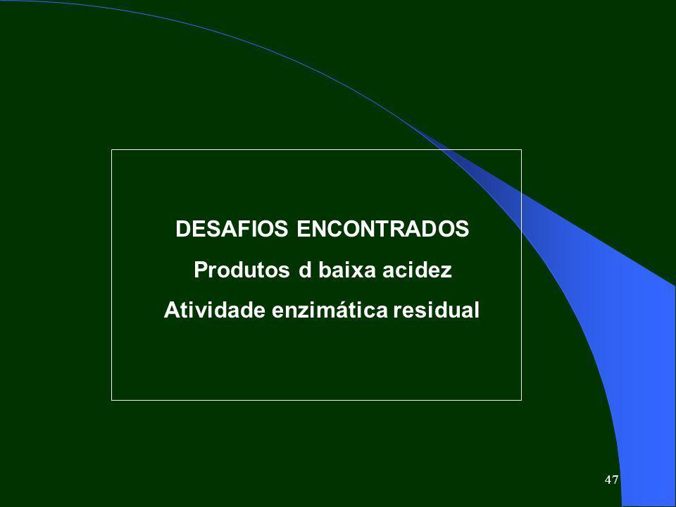 47 DESAFIOS ENCONTRADOS Produtos d baixa acidez Atividade enzimática residual