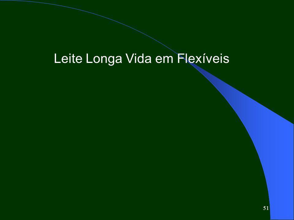 51 Leite Longa Vida em Flexíveis