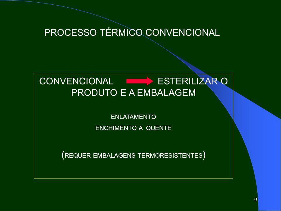 9 PROCESSO TÉRMICO CONVENCIONAL CONVENCIONAL ESTERILIZAR O PRODUTO E A EMBALAGEM ENLATAMENTO ENCHIMENTO A QUENTE ( REQUER EMBALAGENS TERMORESISTENTES )