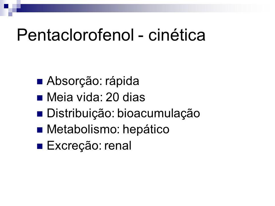 Pentaclorofenol - clínica Ingestão: - TGI - Cardiovascular - SNC - Outros