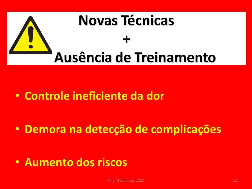 Novas Técnicas + Ausência de Treinamento Controle ineficiente da dor Demora na detecção de complicações Aumento dos riscos 12M L Maddalena 2010