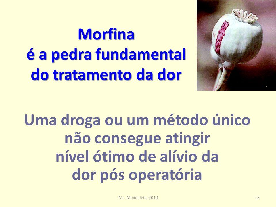 Morfina é a pedra fundamental do tratamento da dor Uma droga ou um método único não consegue atingir nível ótimo de alívio da dor pós operatória 18M L