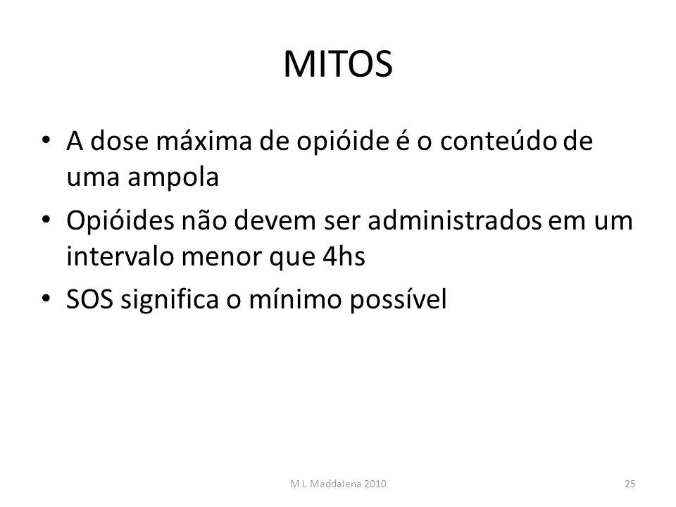 MITOS A dose máxima de opióide é o conteúdo de uma ampola Opióides não devem ser administrados em um intervalo menor que 4hs SOS significa o mínimo po