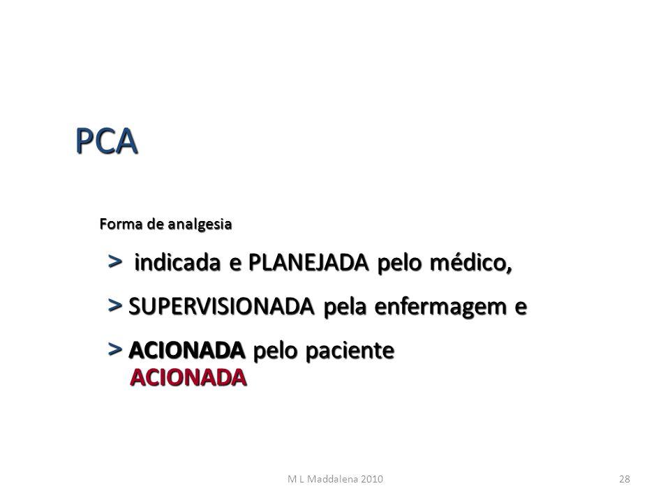Forma de analgesia > indicada e PLANEJADA pelo médico, >SUPERVISIONADA pela enfermagem e >ACIONADA pelo paciente PCA ACIONADA 28M L Maddalena 2010