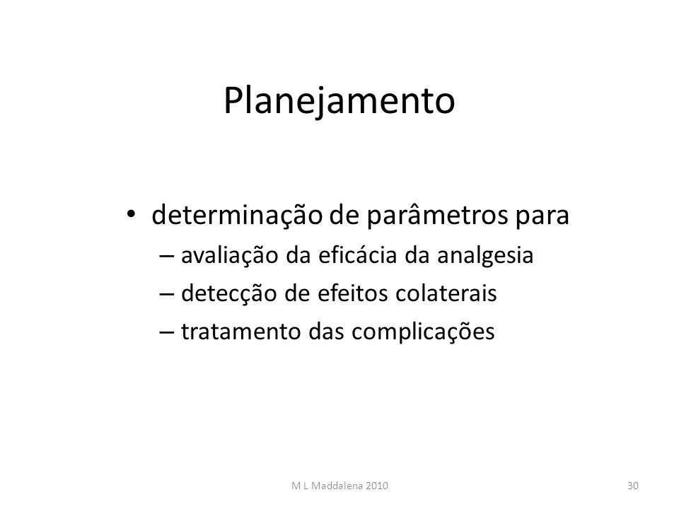 Planejamento determinação de parâmetros para – avaliação da eficácia da analgesia – detecção de efeitos colaterais – tratamento das complicações 30M L