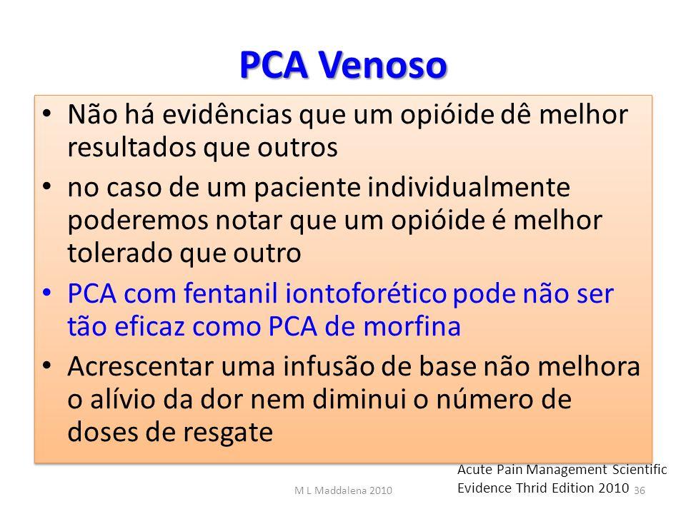 PCA Venoso Não há evidências que um opióide dê melhor resultados que outros no caso de um paciente individualmente poderemos notar que um opióide é me