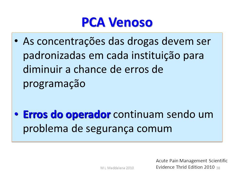 PCA Venoso As concentrações das drogas devem ser padronizadas em cada instituição para diminuir a chance de erros de programação Erros do operador Err